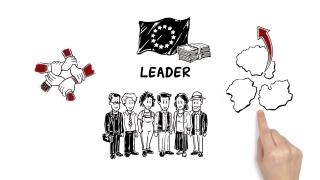 LEADER-Info-Film